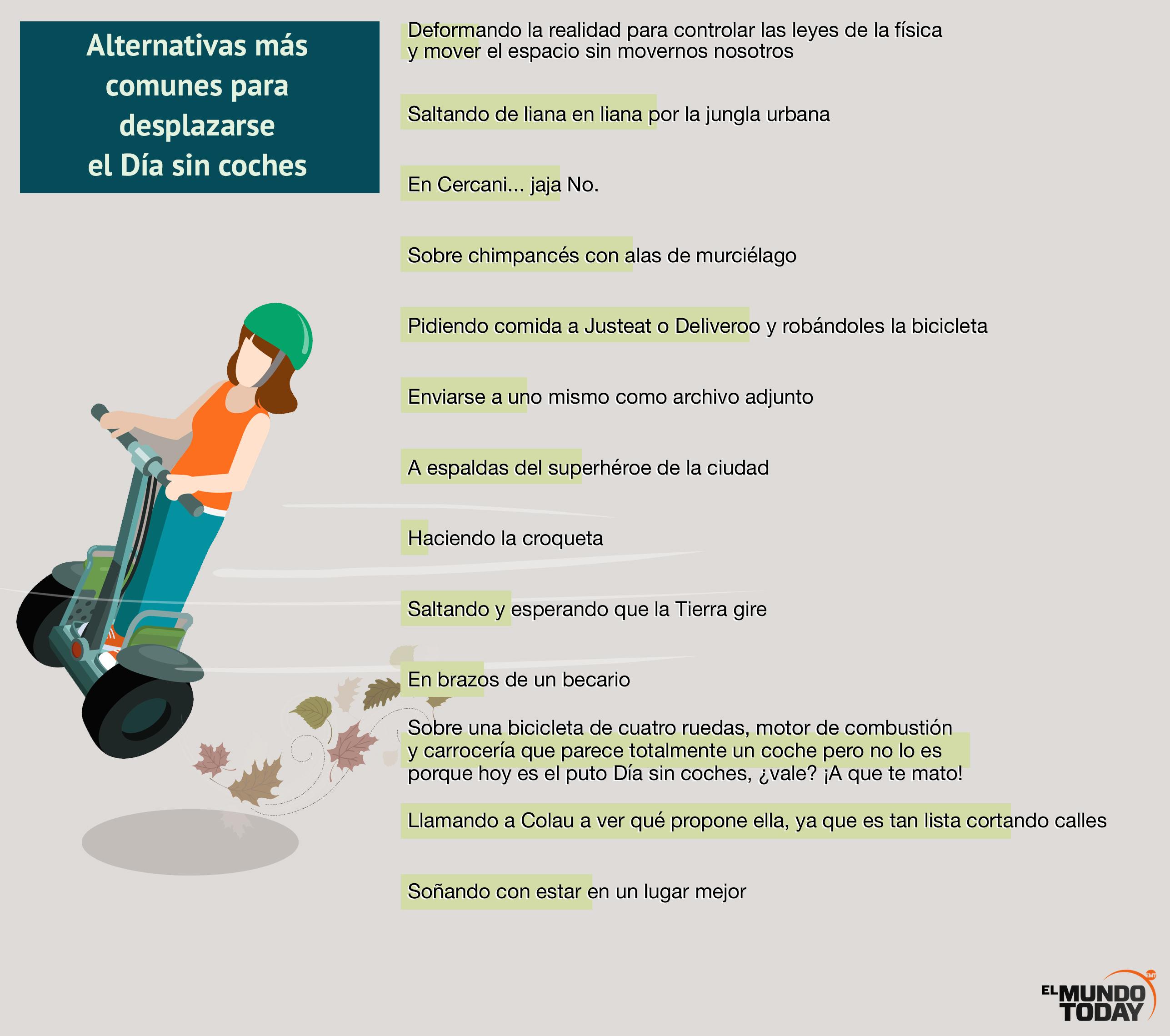 infografia-diasincoches