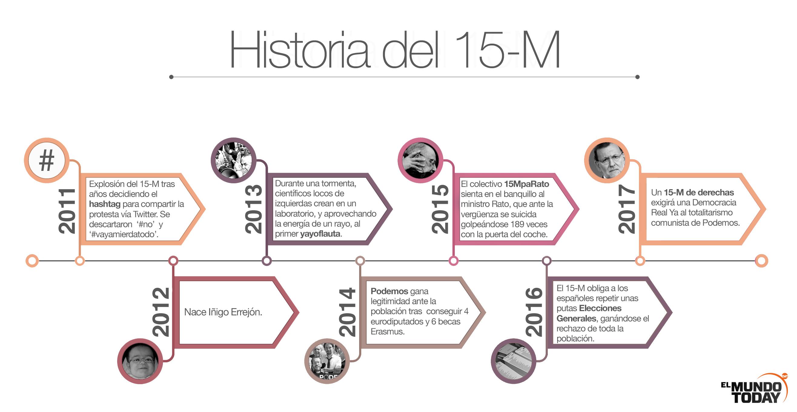 15mhistoria2